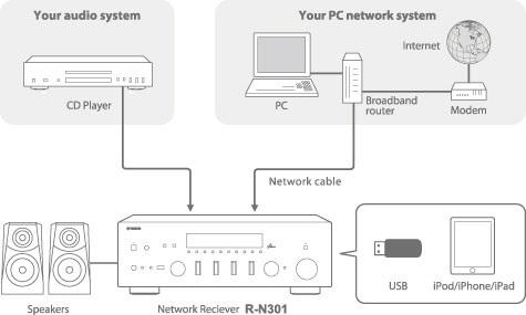 n301-net